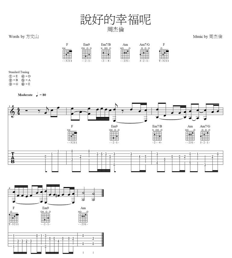 Em Guitar Chord  The 5 Easy Ways to Play w Charts